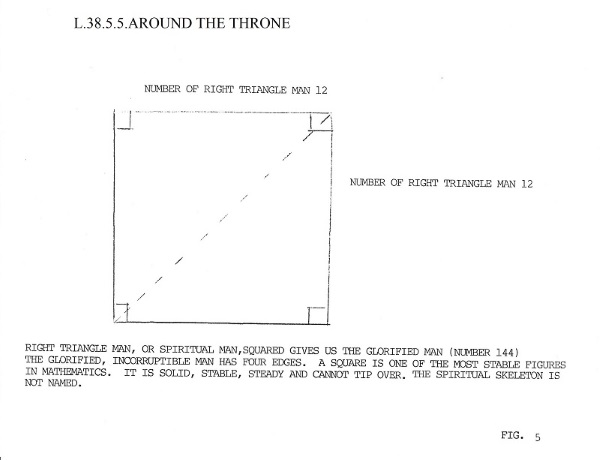 L.038.05.05.M.AROUND THE THRONE.good