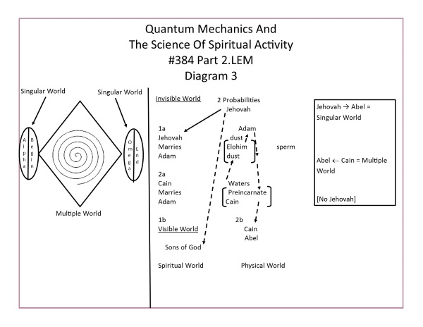 L.384.02.3.M.QUANTUM MECHANICS AND THE SCIENCE OF SPIRITUAL ACTIVITY.conv