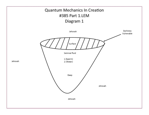 L.385.01.1.M.QUANTUM MECHANICS IN CREATION.conv