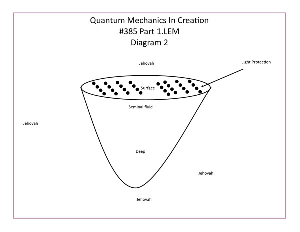 L.385.01.2.M.QUANTUM MECHANICS IN CREATION.conv