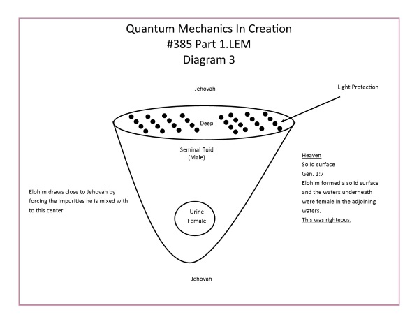L.385.01.3.M.QUANTUM MECHANICS IN CREATION.conv