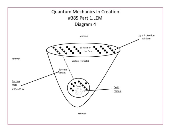 L.385.01.4.M.QUANTUM MECHANICS IN CREATION.conv