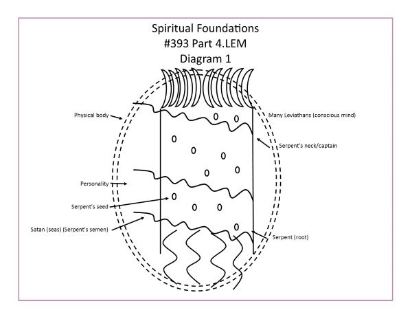 L.393.04.1.M.SPIRITUAL FOUNDATIONS.conv