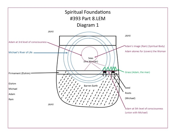 L.393.08.1.M.SPIRITUAL FOUNDATIONS.conv