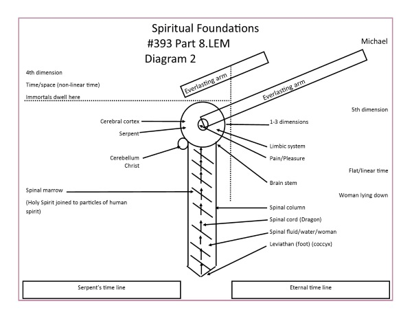 L.393.08.2.M.SPIRITUAL FOUNDATIONS.conv