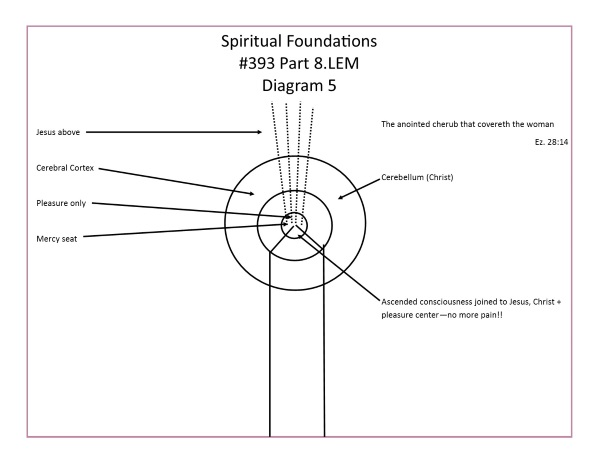 L.393.08.5.M.SPIRITUAL FOUNDATIONS.conv