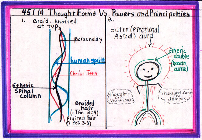 L.451.1.1.M.THOUGHT FORMS VS. POWERS AND PRINCIPALITIES