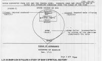 L.031.05.06.M.BABYLON_IS_FALLEN_A_STUDY_OF_MANS_SPIRITUAL_ANATOMY.good.jpg